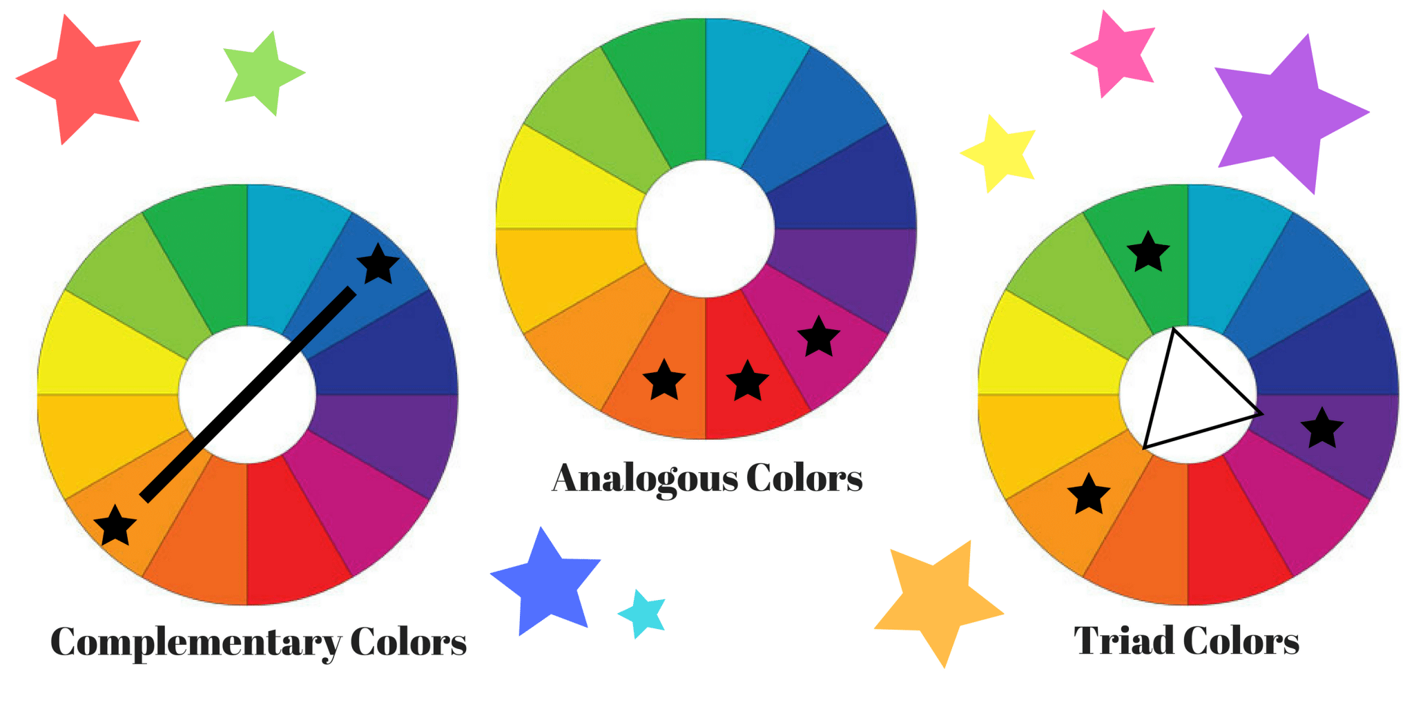 Kind Color Series Color Guide Part 2 Color Wheel And Tones Kind